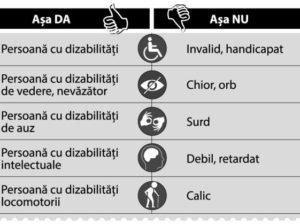 Etichete atribuite persoanelor cu dizabilități