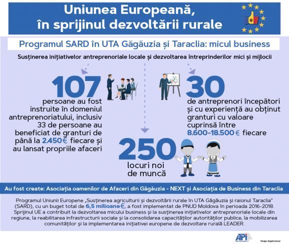 infografic UE-3-ro-NEW-01