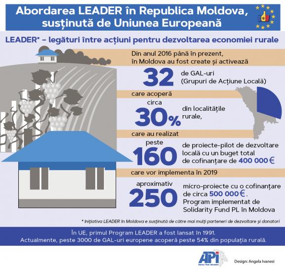 infografic UE-6-1-ro-01