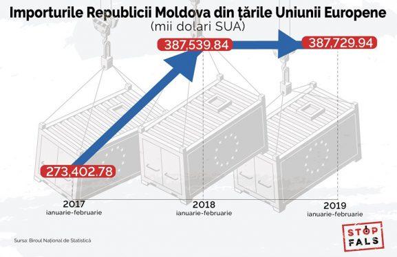 infografic-importuri