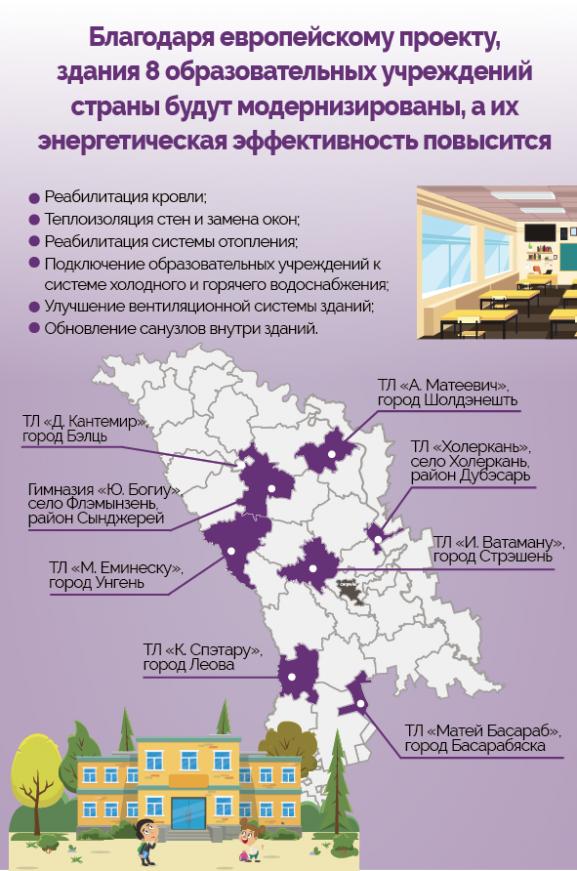 API-infografic-scoli-rus-01